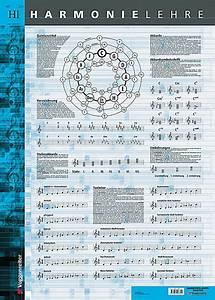 Weltbild Rechnung : harmonielehre poster jetzt bei bestellen ~ Themetempest.com Abrechnung