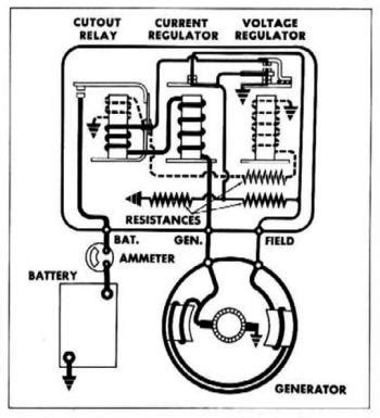 Double Contact Regulator Charging Circuit Diagram For The