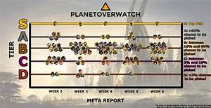 Overwatch Counter Chart The Overwatch Team Plans To Look Into Lowering Widowmaker