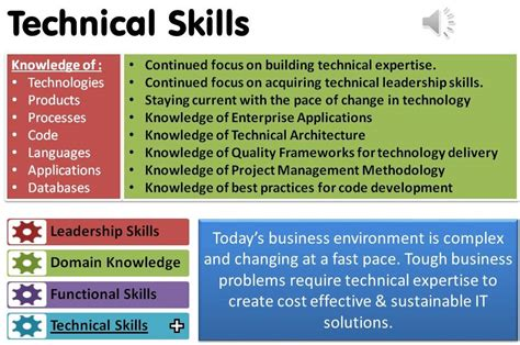 technofunc technical skills