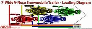 Inlinesnowmobiletrailer