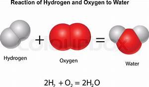 Atom  Omlejring  H2o