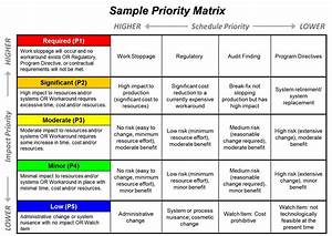 index of wp content uploads 2012 11 With prioritizing tasks template