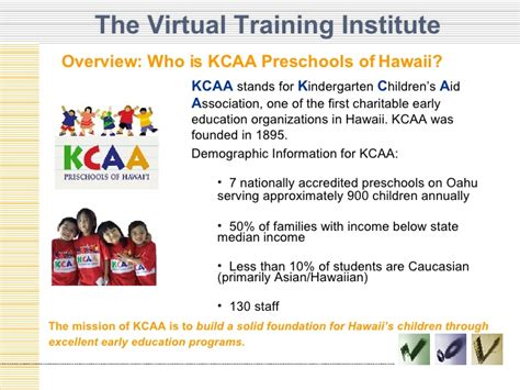 the institute for early childhood 450 | the virtual training institute for early childhood educators in hawaii 11 728