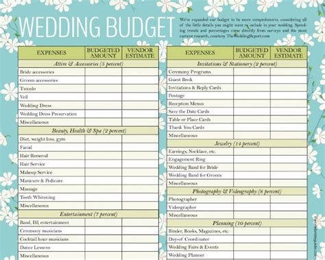 wedding budget template   word excel