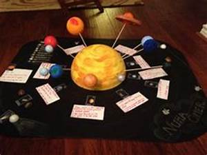 1000+ images about science projects on Pinterest | Solar ...