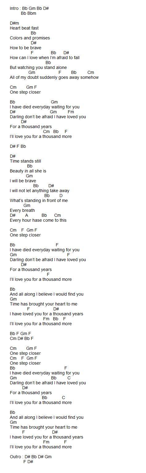 chord piano lagu all of me lirik lagu dan chord gitar lagu a thousand years