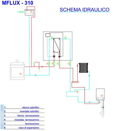 camino termico prezzi kit termocamini