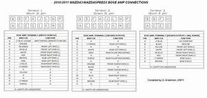 2005 Mazda 3 Radio Wiring Diagram