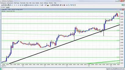 Forex Usd Eur Chart September Dollar Euro