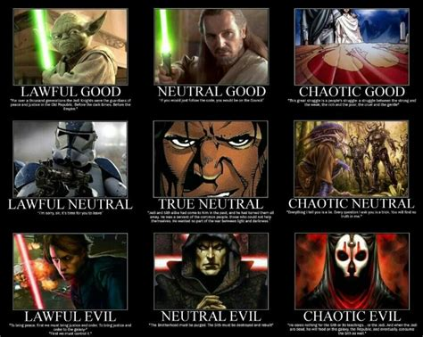 Alignment System Meme - 44 best alignment charts images on pinterest charts graphics and funny memes