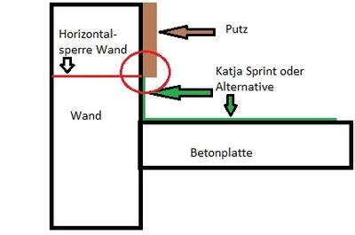 feuchtigkeitssperre auf bodenplatte kajta sprint anschluss an horizontalsperre
