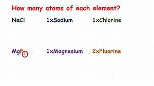 A Simple Guide To Naming Ionic Compounds