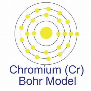 Chromium  Cr