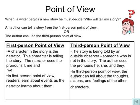 writing narratives  jpg   images