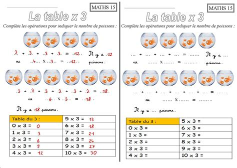 exercice de table de multiplication 2 3 4 5 6 images des