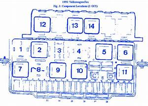 Vw Caravelle 1994 Fuse Box  Block Circuit Breaker Diagram  U00bb Carfusebox