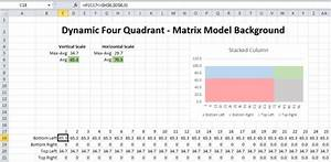 How To Combine Bubble And Column Excel Charts