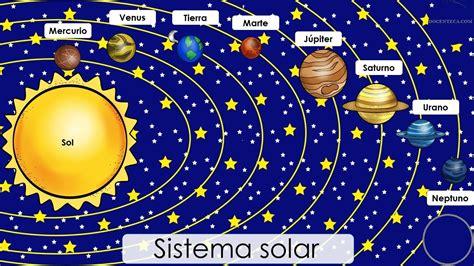 docenteca el sistema solar  actividades