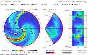 O-type solar eruption detected by STEREO A and B | NASA ...