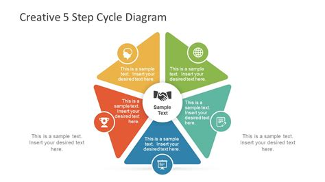 Step By Step Cycle Diagram by Creative 5 Step Cycle Diagram For Powerpoint Slidemodel
