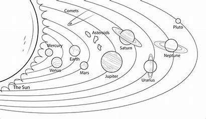 Coloring Printable Solar System Pages Planets