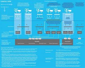 Poster   System Center 2012 Sp1 Virtual Machine Manager