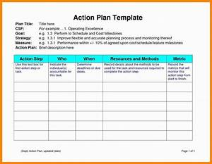 action plan of action and milestones template plans With plan of action and milestones template