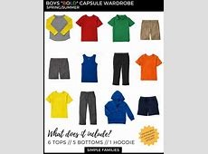 How to Create a Basic Capsule Wardrobe for Kids Simple