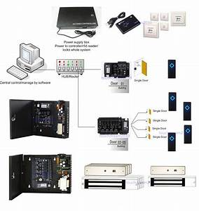 Zkteco 5 Doors Access Control Panel System Power Supply