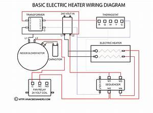 Diagram Air Conditioning Thermostat Wiring Diagram Full Version Hd Quality Wiring Diagram Blogxburke Edizionisavine It