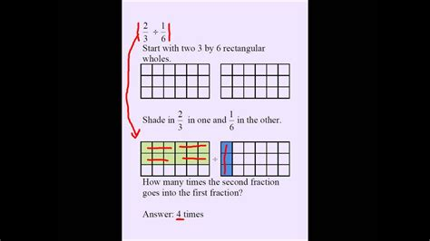 division  fractions visual method youtube