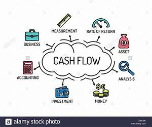 Cash Flow  Chart With Keywords And Icons  Sketch Stock