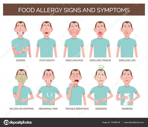Signs Of A Food Allergy Best Food 2017