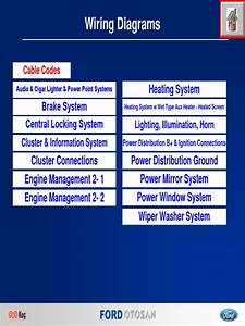 Ford H476 9l Cargo Wiring Diagrams