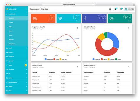 angular material template 23 best angularjs admin dashboard templates 2018 colorlib