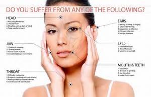 Tmj Dysfunction Massage