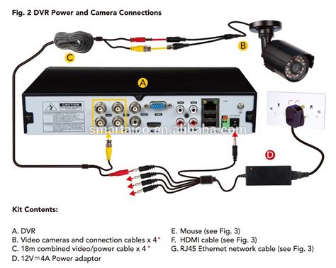 cctv dome wiring diagram wiring library