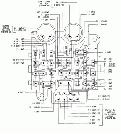 1988 jeep fuse box diagram fuse box and wiring