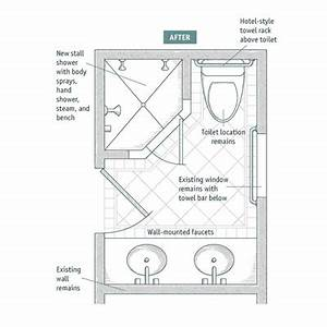 7 small bathroom layouts fine homebuilding With why you should planning master bathroom layouts