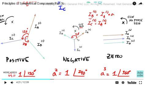 Principles Symmetrical Components Part Power