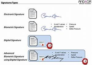 Difference Between Digital Signature and Electronic ...