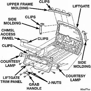 I Cant Get The Rear Lift Gate To Open With The Key Or With