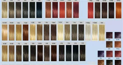 Goldwell Colour Chart