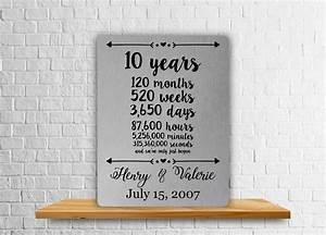 10 year anniversary gift aluminum art print wedding gift With 10 year wedding gift