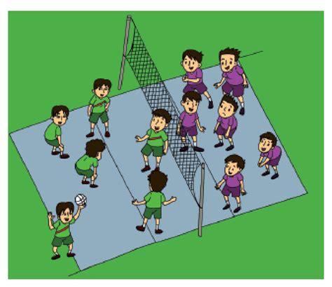 Lapangan lempar cakram berbentuk lingkaran (tempat atlet untuk melempar). GP Daring: Pembelajaran Tematik Sd kelas 1 Tema 2