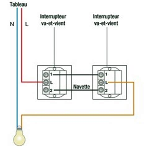 sch 233 de branchements 233 lectriques pour 3 types d interrupteurs