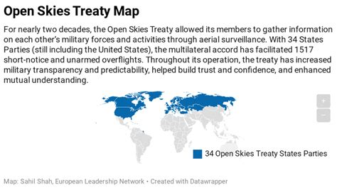 US formally withdraws from the Treaty on Open Skies | ResetEra