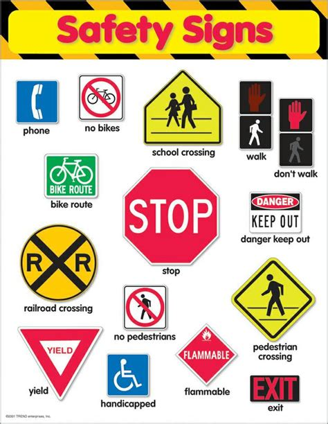 Chart Safety Signs T38029
