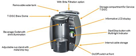 Bosch TAS6515GB Tassimo beverage maker titanium: Amazon.co.uk: Kitchen & Home